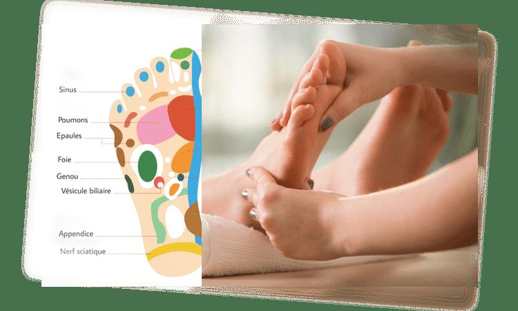 Massage des pieds pelunki malesh